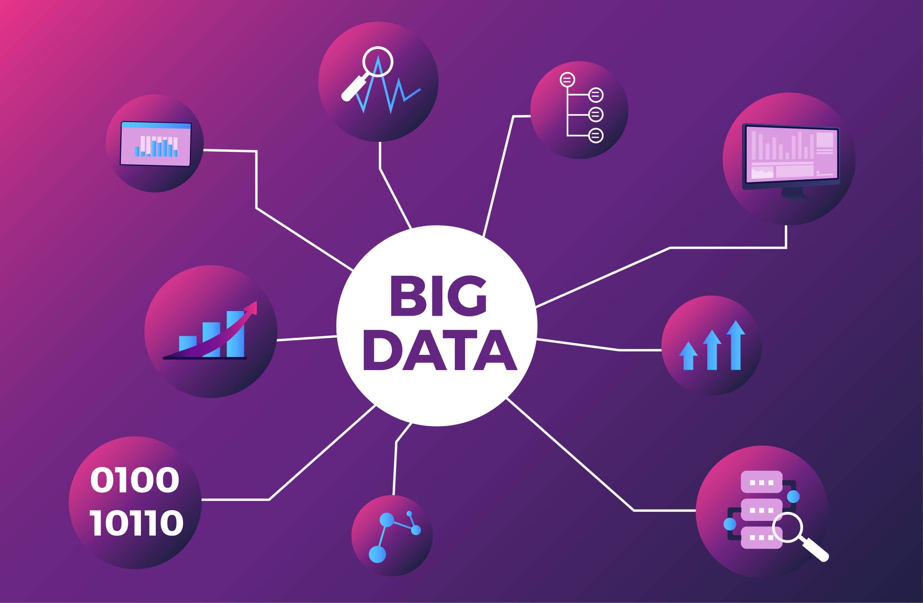 les enjeux du big data pour les entreprises